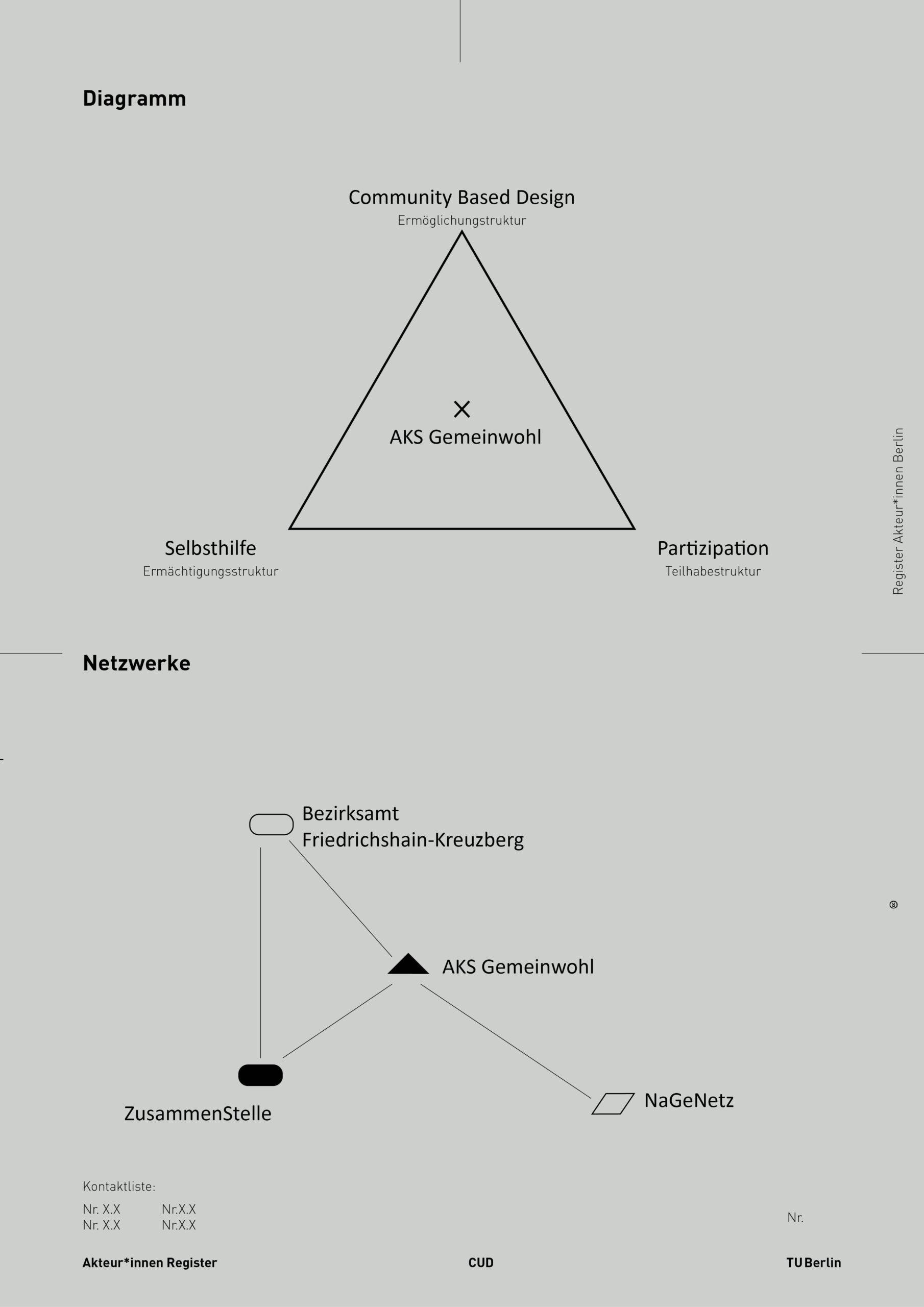 2021-05-17_AkteurInnen_Register_19