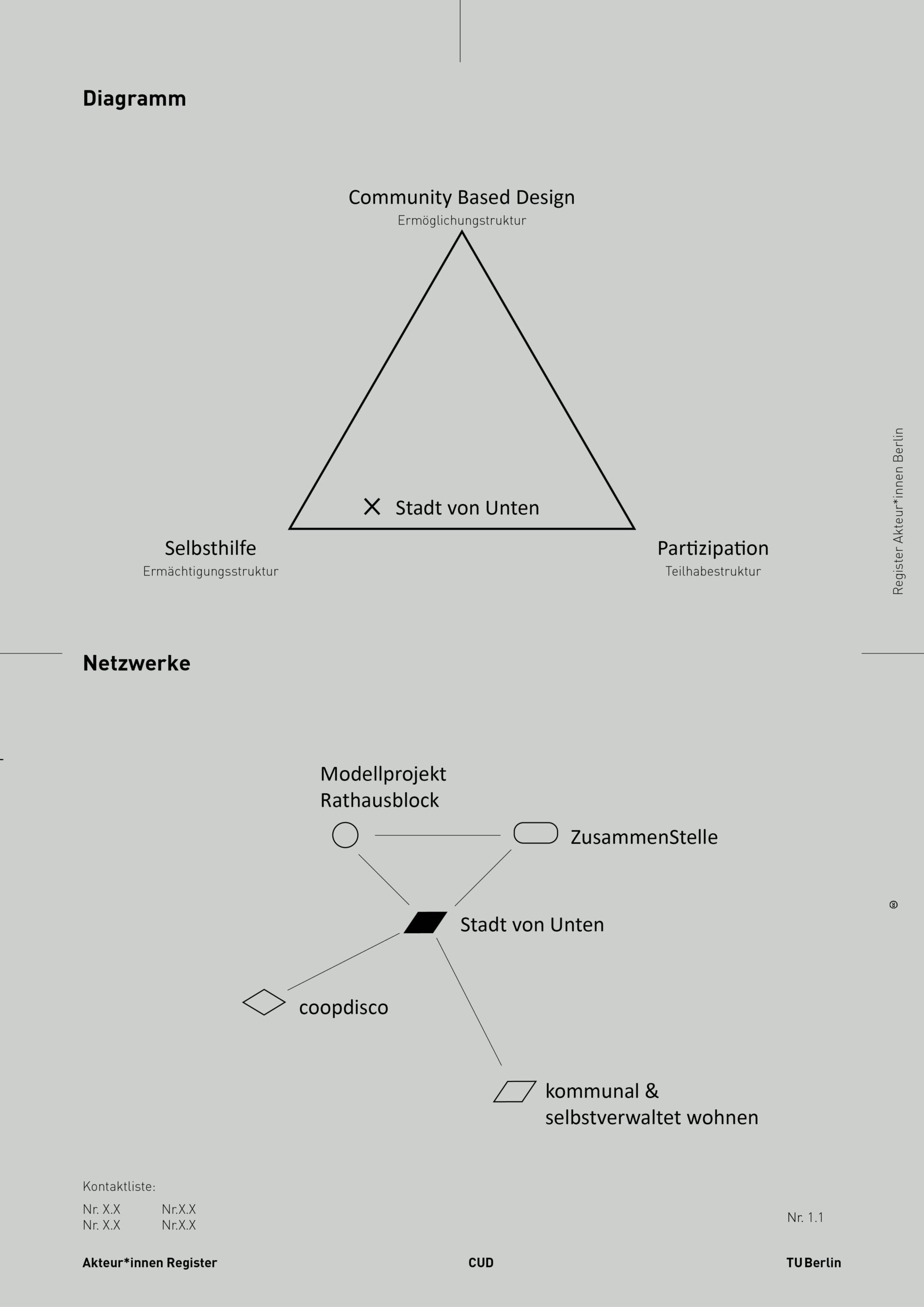2021-05-17_AkteurInnen_Register_3