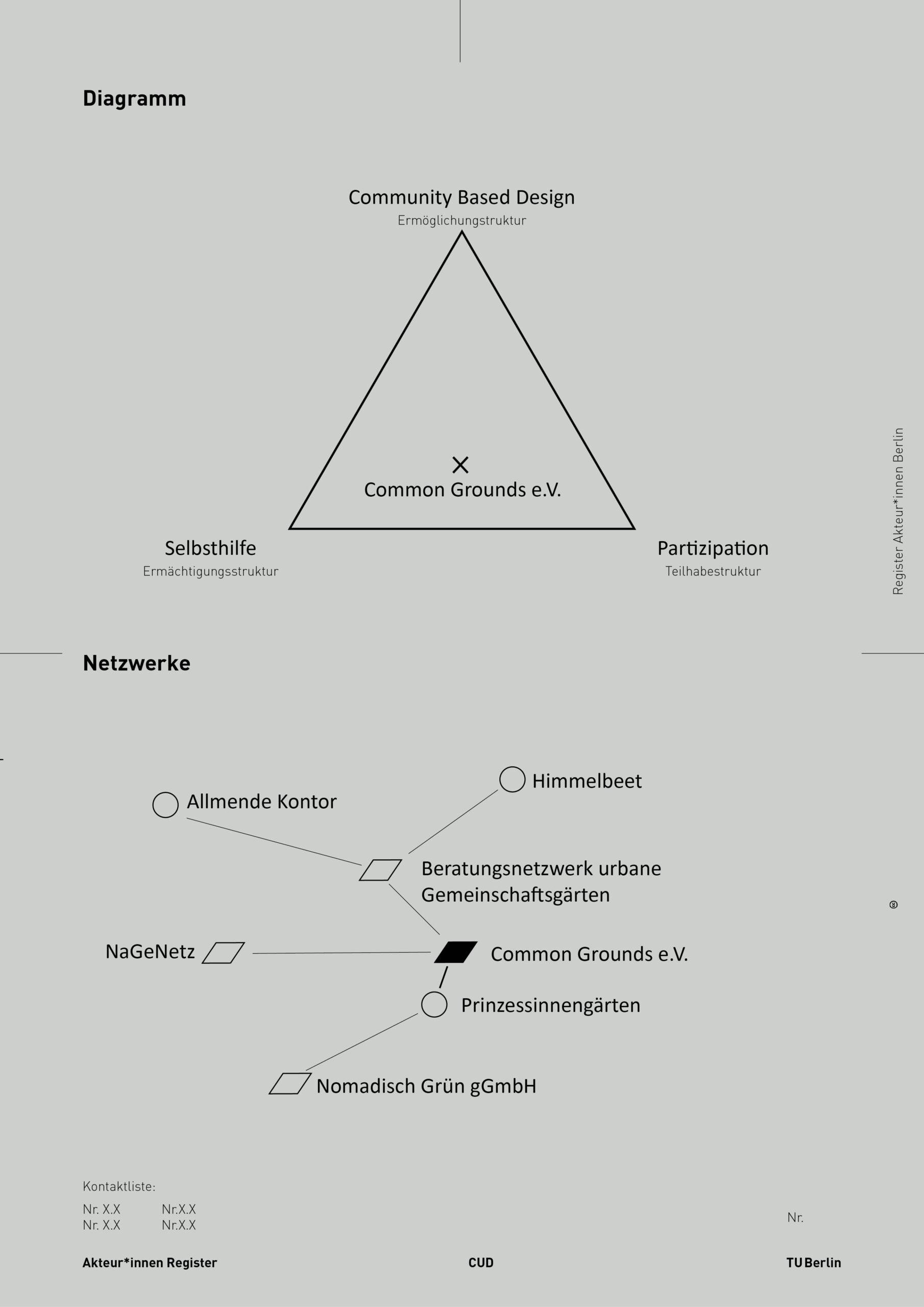 2021-05-17_AkteurInnen_Register_9
